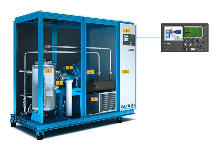 LENTO – innowacyjne sprężarki powietrza